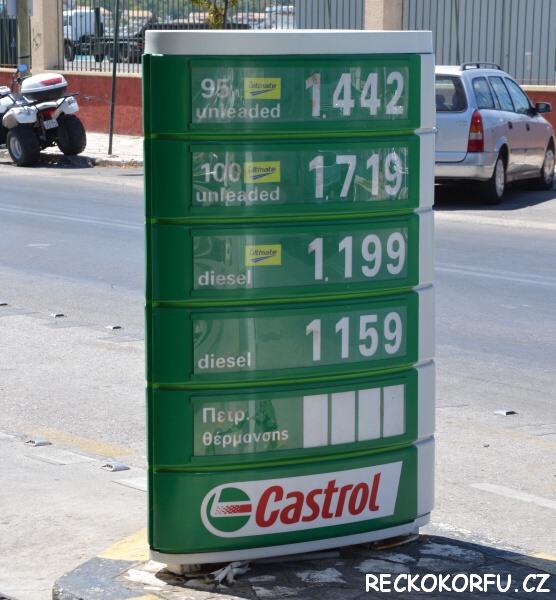 Ceny paliva 2016 - Řecko Korfu